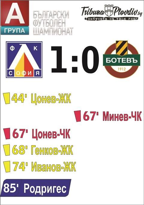 botev-levski1
