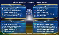 Марица е в трета урна за жребия в Шампионската лига